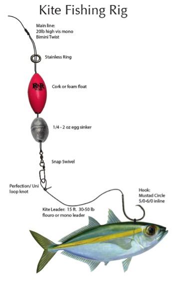 Kite Fishing Rig